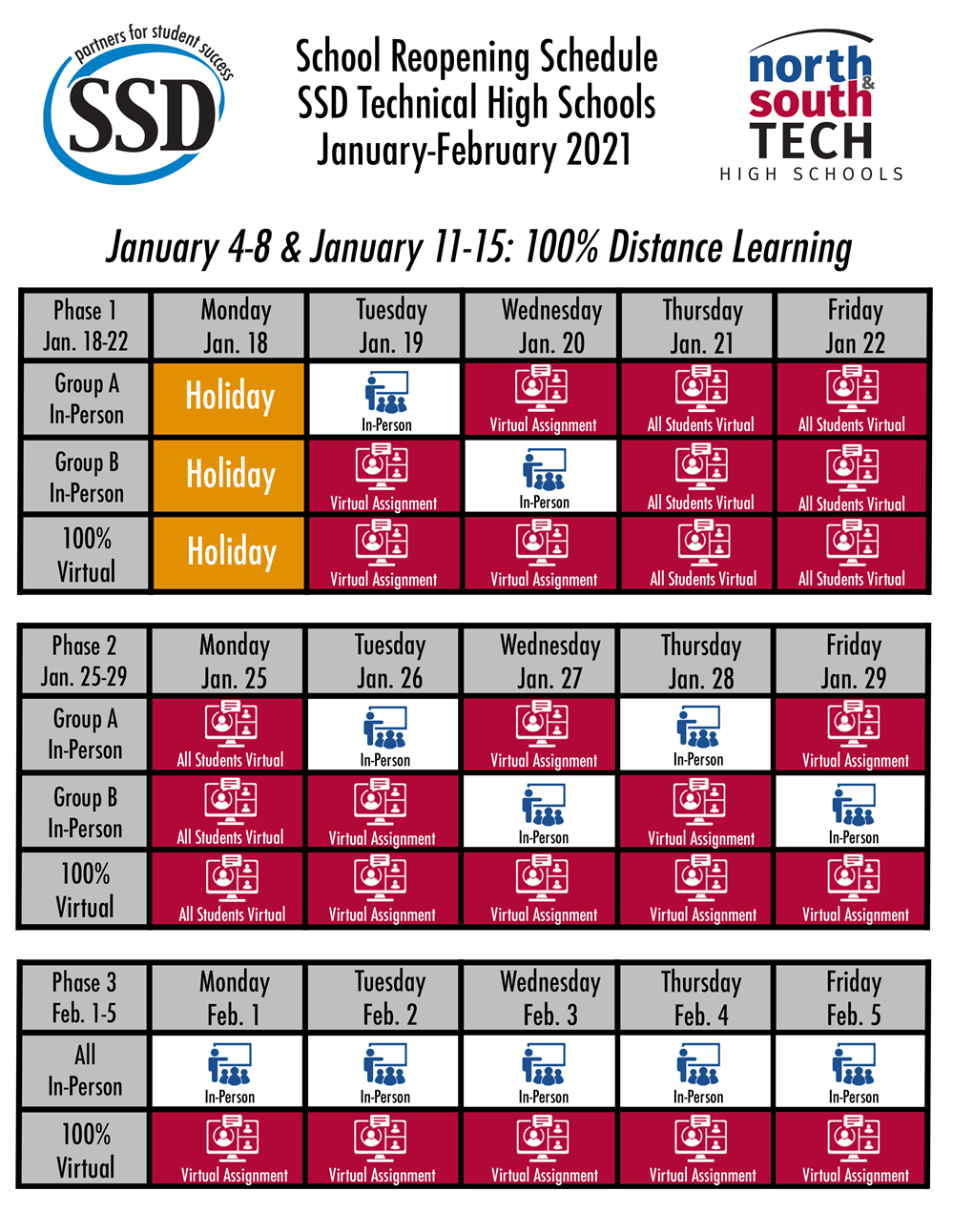 Image of the calendar showing the phased reopening schedule for SSD's technical high schools.